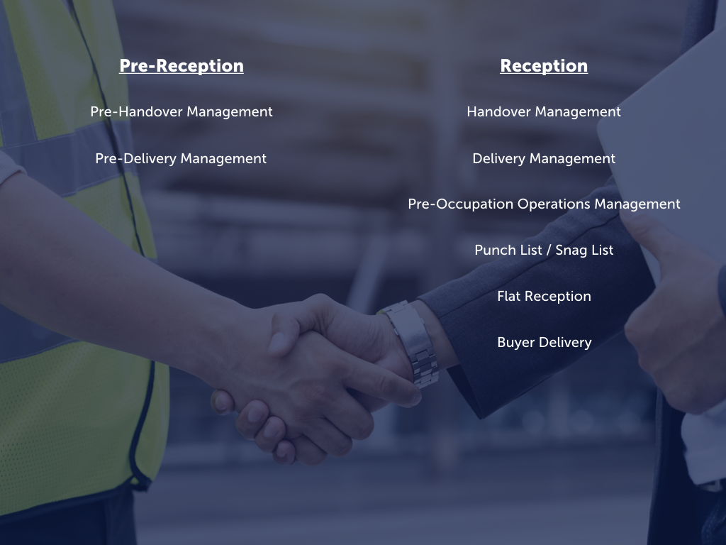 Handover - Business Processes