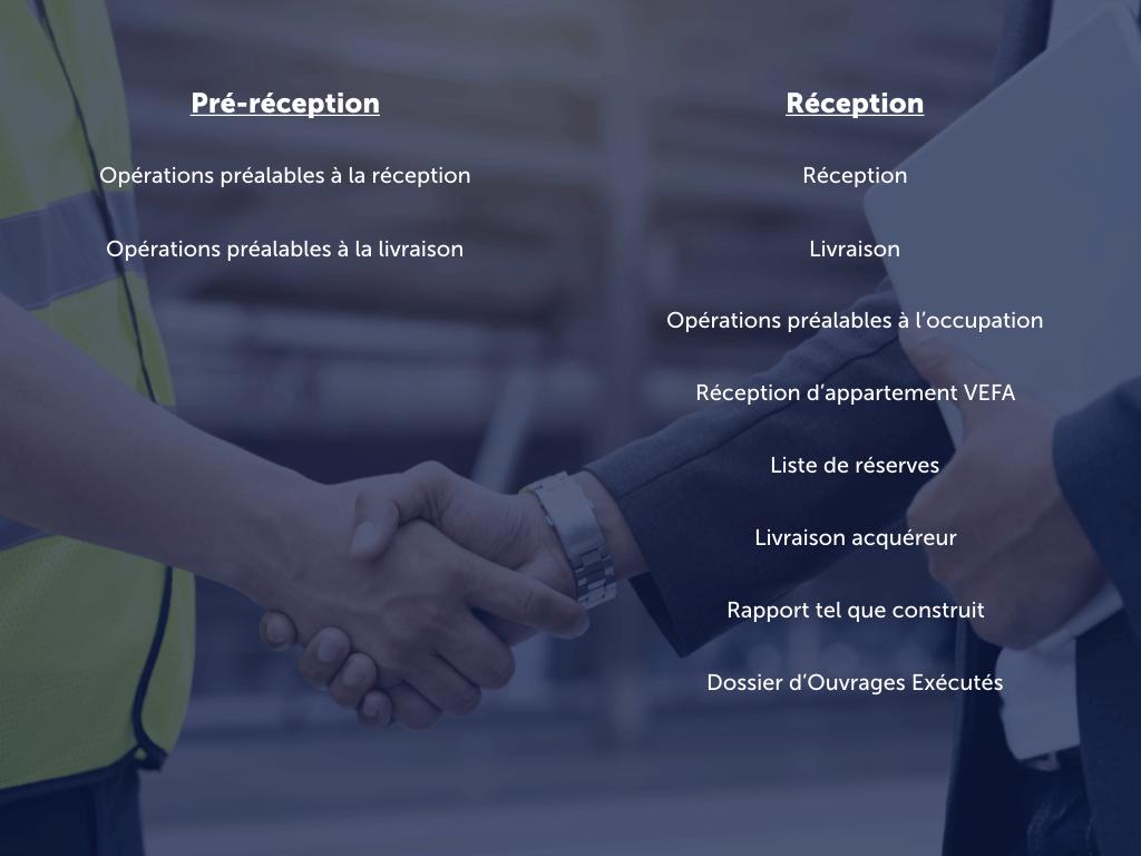 Réception - Process métiers